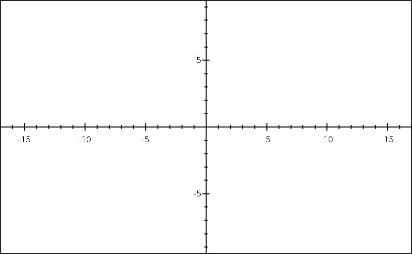 Graph Plot